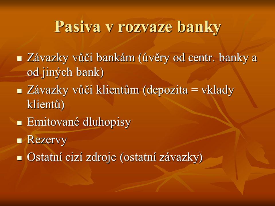 Pasiva v rozvaze banky Závazky vůči bankám (úvěry od centr. banky a od jiných bank) Závazky vůči klientům (depozita = vklady klientů)