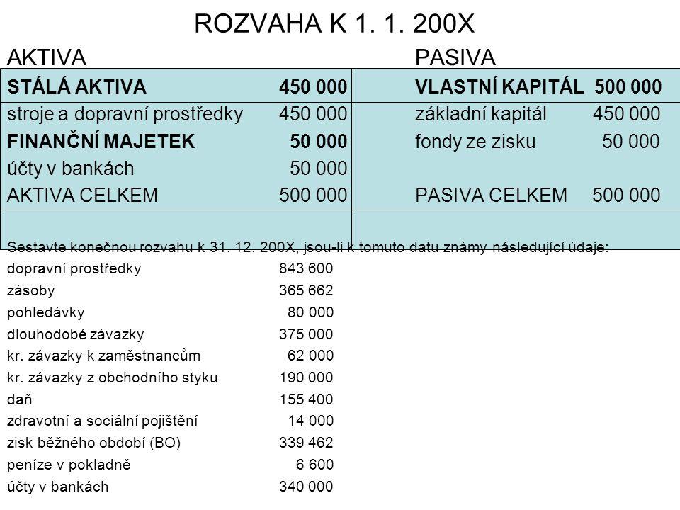 ROZVAHA K 1. 1. 200X AKTIVA PASIVA