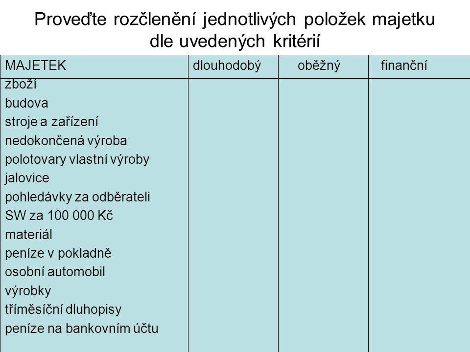 Proveďte rozčlenění jednotlivých položek majetku dle uvedených kritérií