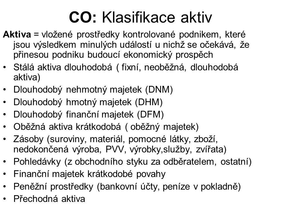 CO: Klasifikace aktiv