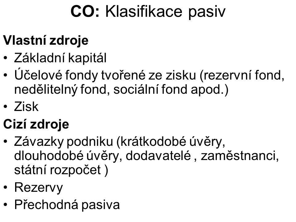 CO: Klasifikace pasiv Vlastní zdroje Základní kapitál