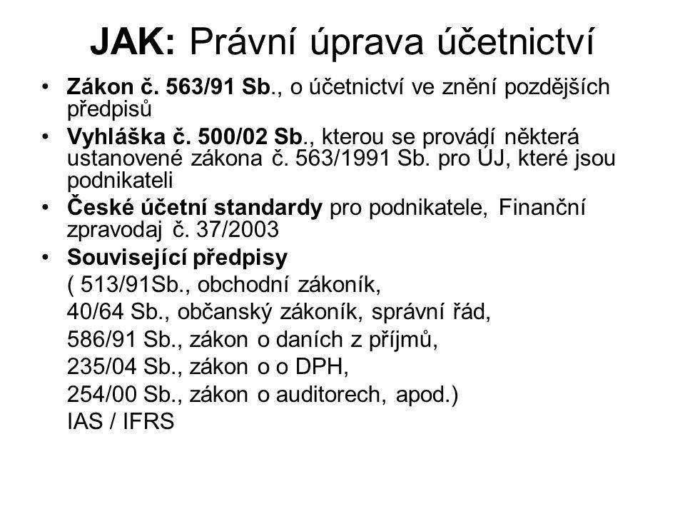 JAK: Právní úprava účetnictví
