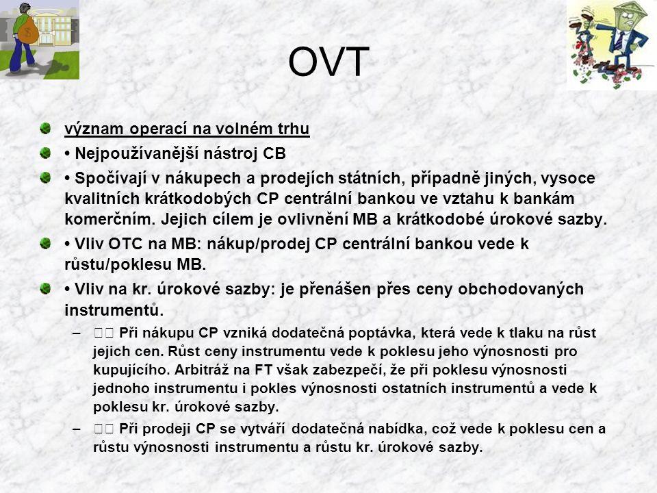 OVT význam operací na volném trhu • Nejpoužívanější nástroj CB