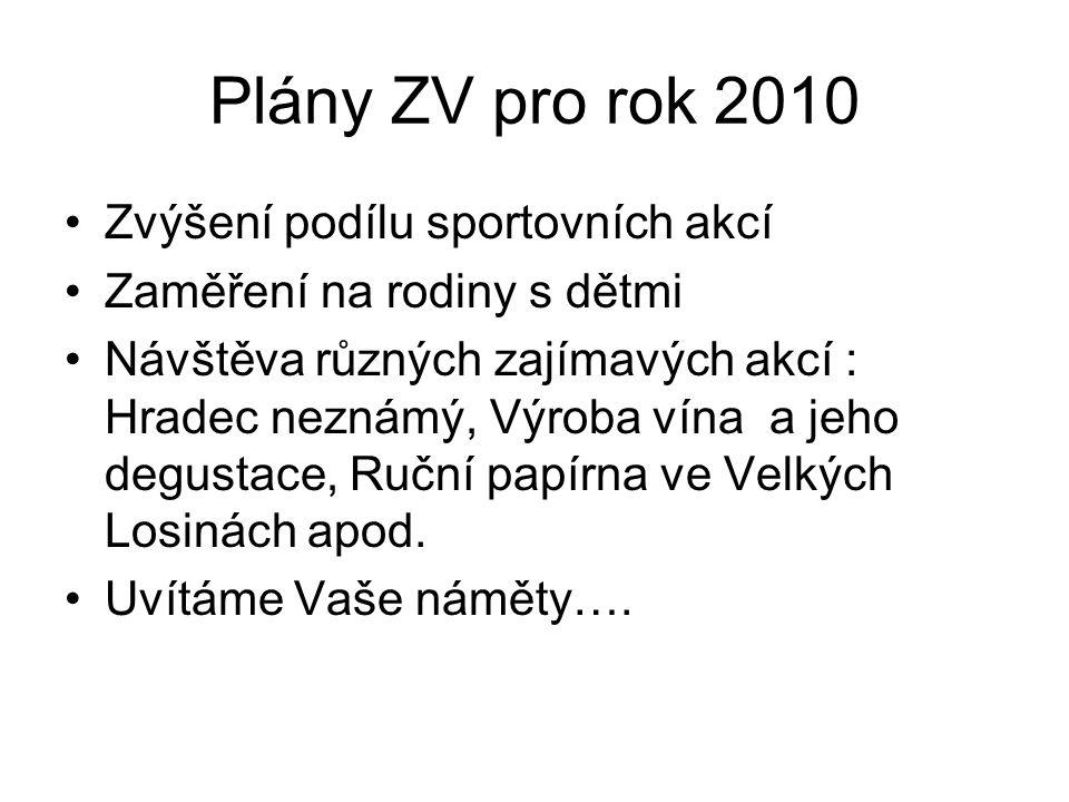 Plány ZV pro rok 2010 Zvýšení podílu sportovních akcí