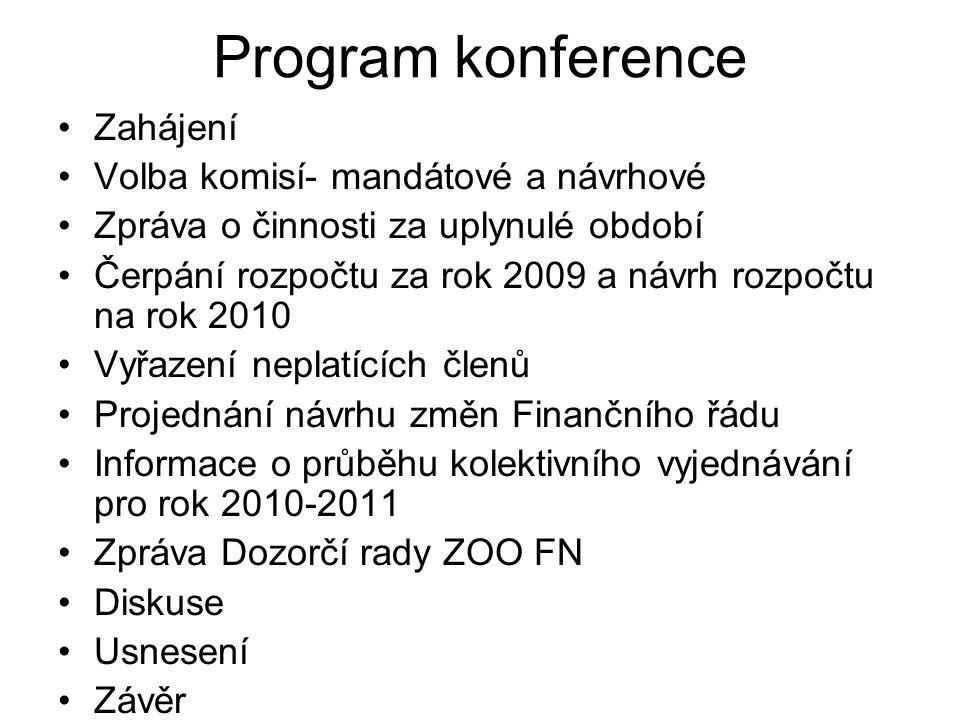 Program konference Zahájení Volba komisí- mandátové a návrhové