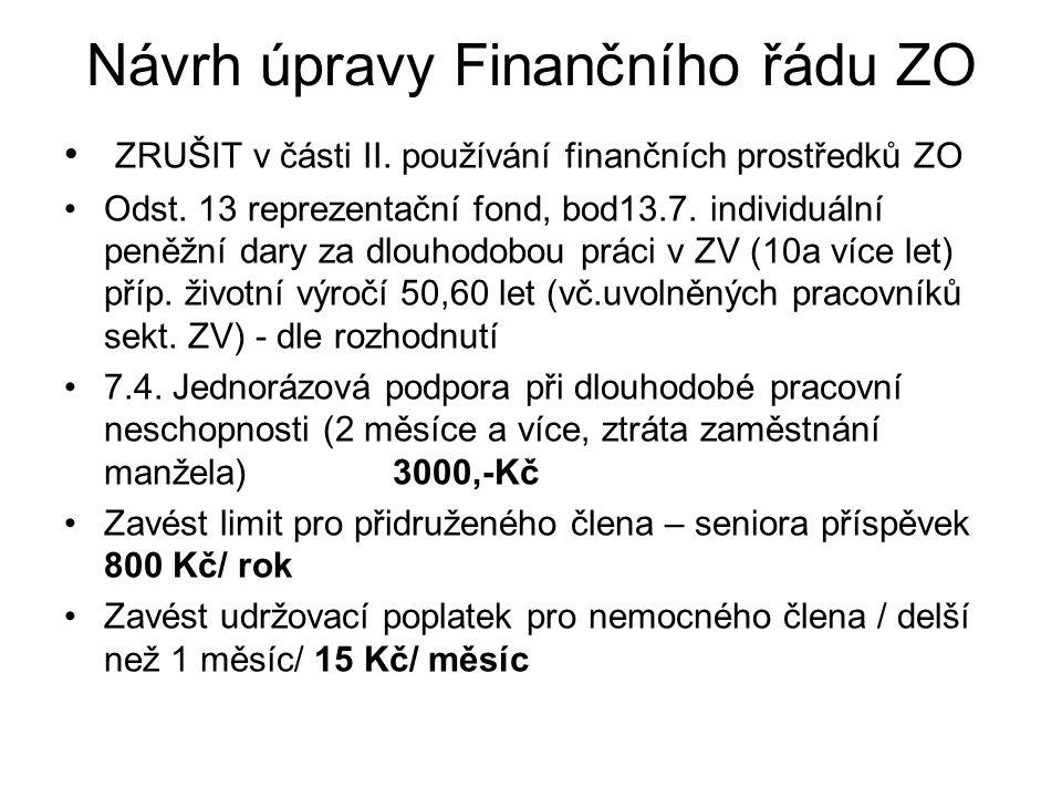 Návrh úpravy Finančního řádu ZO