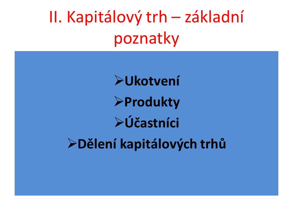 II. Kapitálový trh – základní poznatky