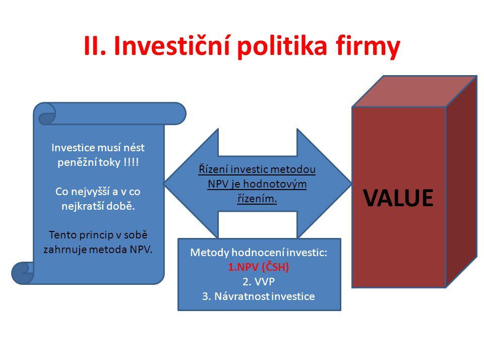 II. Investiční politika firmy