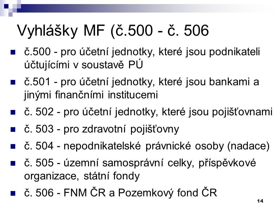Vyhlášky MF (č.500 - č. 506 č.500 - pro účetní jednotky, které jsou podnikateli účtujícími v soustavě PÚ.