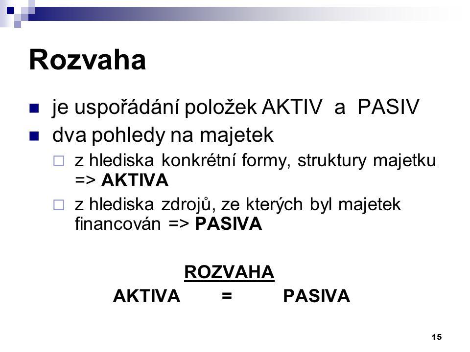 Rozvaha je uspořádání položek AKTIV a PASIV dva pohledy na majetek
