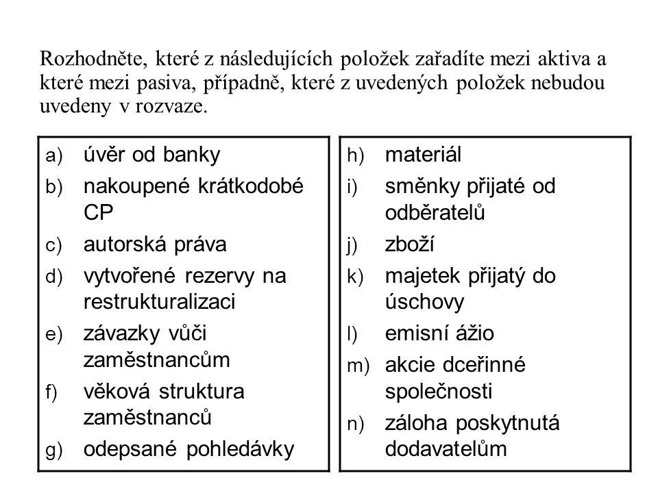 Rozhodněte, které z následujících položek zařadíte mezi aktiva a které mezi pasiva, případně, které z uvedených položek nebudou uvedeny v rozvaze.