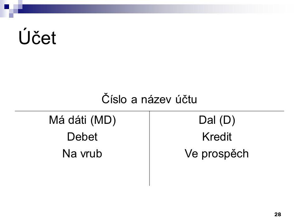 Účet Číslo a název účtu Má dáti (MD) Debet Na vrub Dal (D) Kredit