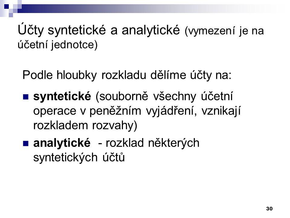 Účty syntetické a analytické (vymezení je na účetní jednotce)