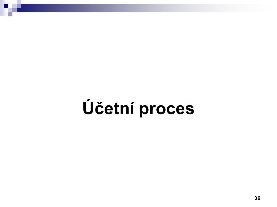Účetní proces