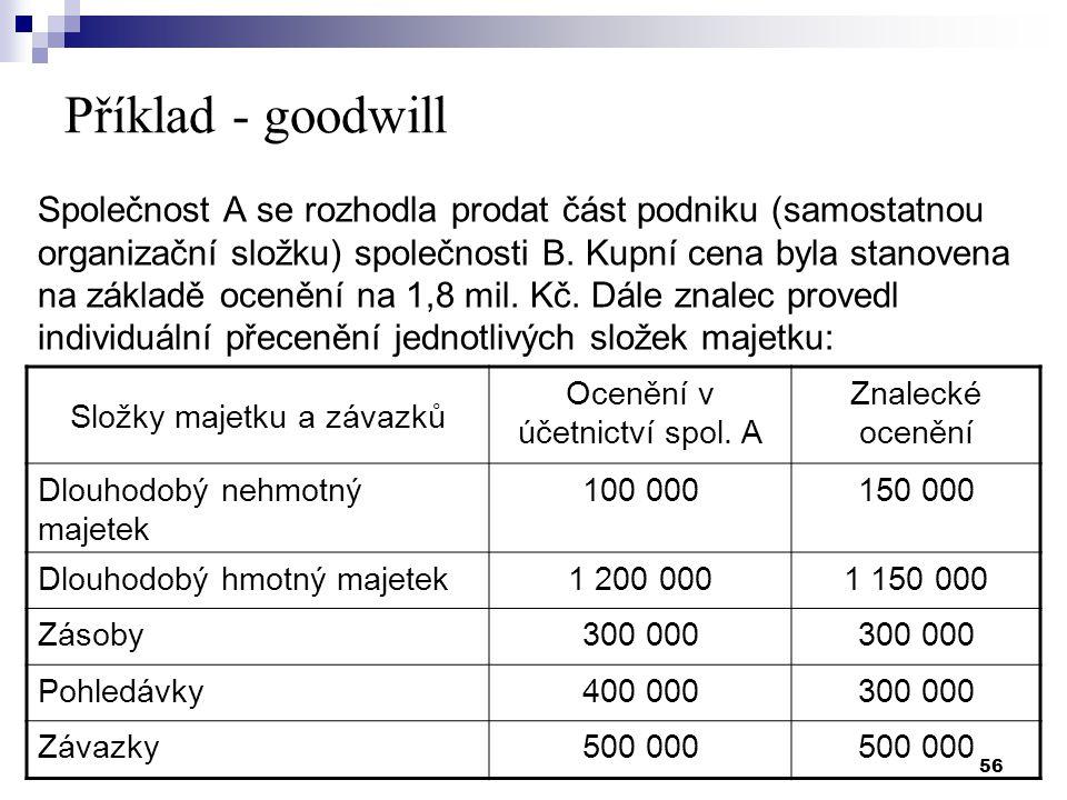 Příklad - goodwill