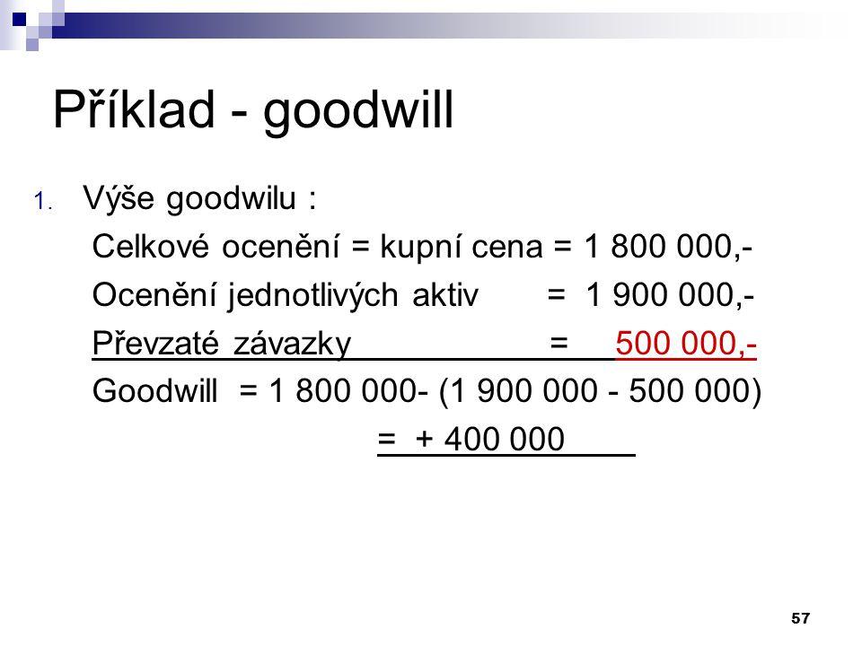 Příklad - goodwill Výše goodwilu :