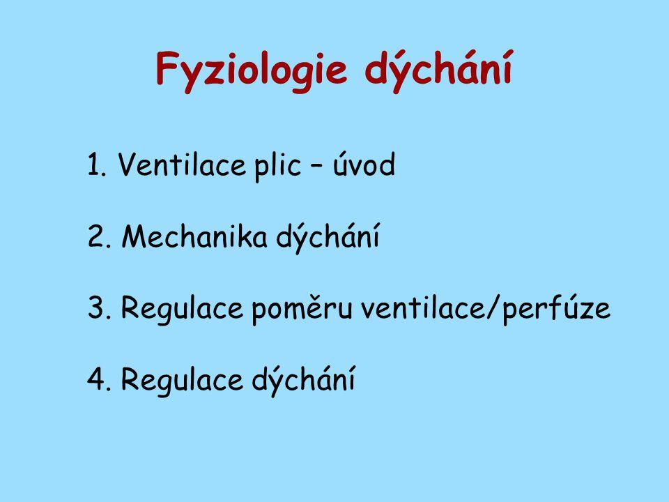 Fyziologie dýchání 1. Ventilace plic – úvod 2. Mechanika dýchání 3.