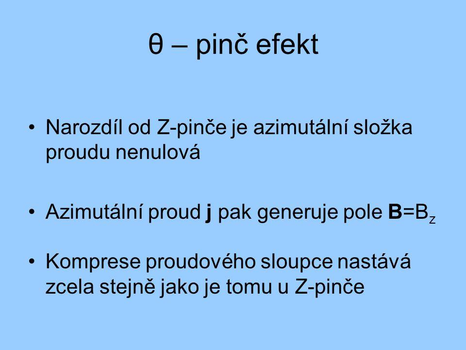θ – pinč efekt Narozdíl od Z-pinče je azimutální složka proudu nenulová. Azimutální proud j pak generuje pole B=Bz.