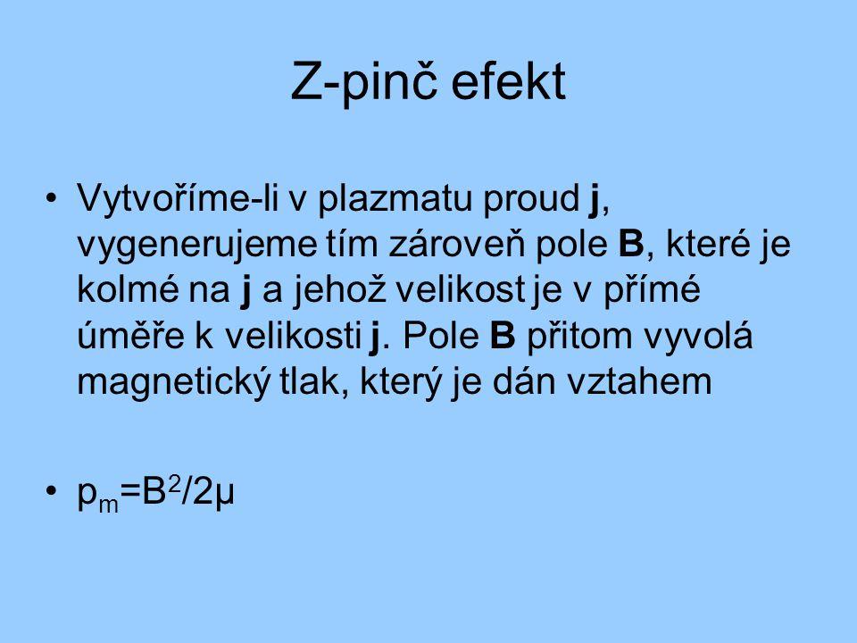 Z-pinč efekt