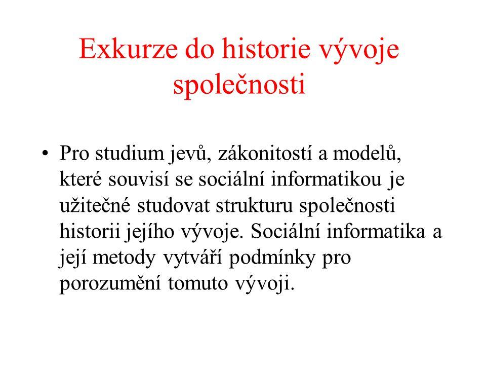 Exkurze do historie vývoje společnosti