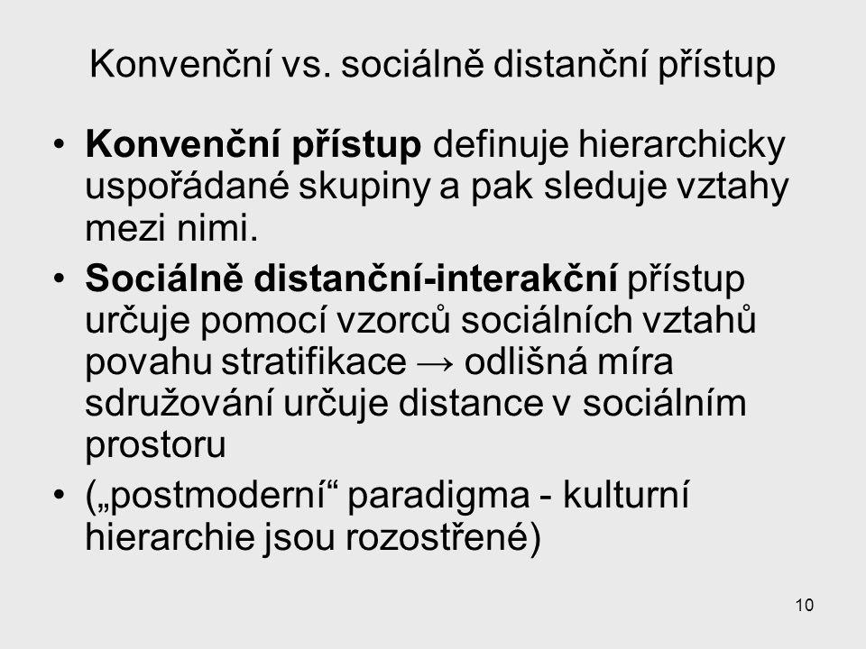 Konvenční vs. sociálně distanční přístup
