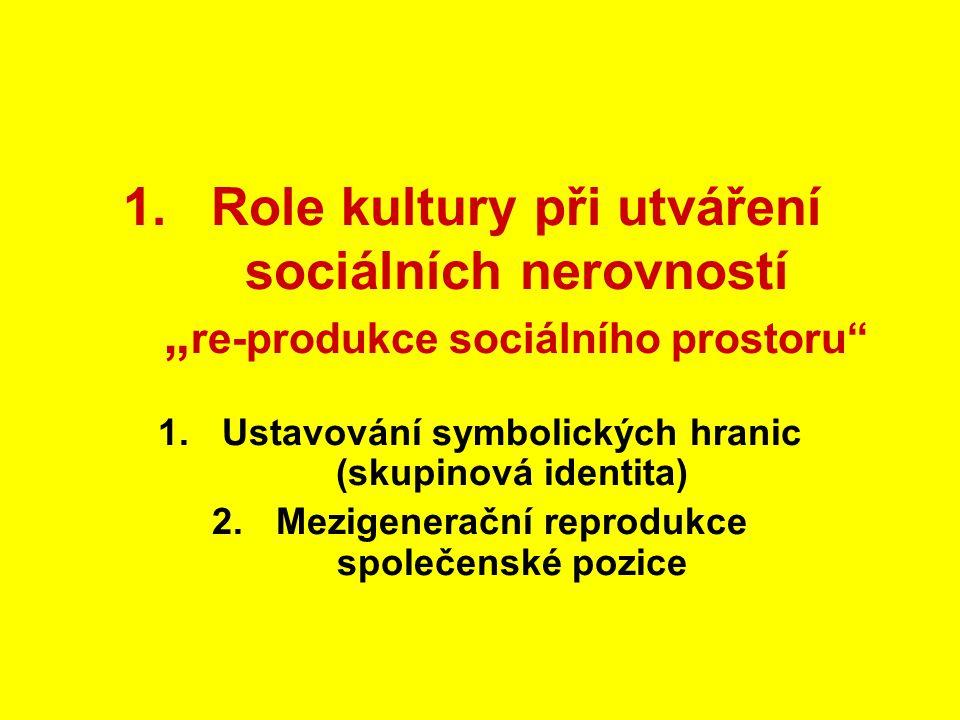 Ustavování symbolických hranic (skupinová identita)