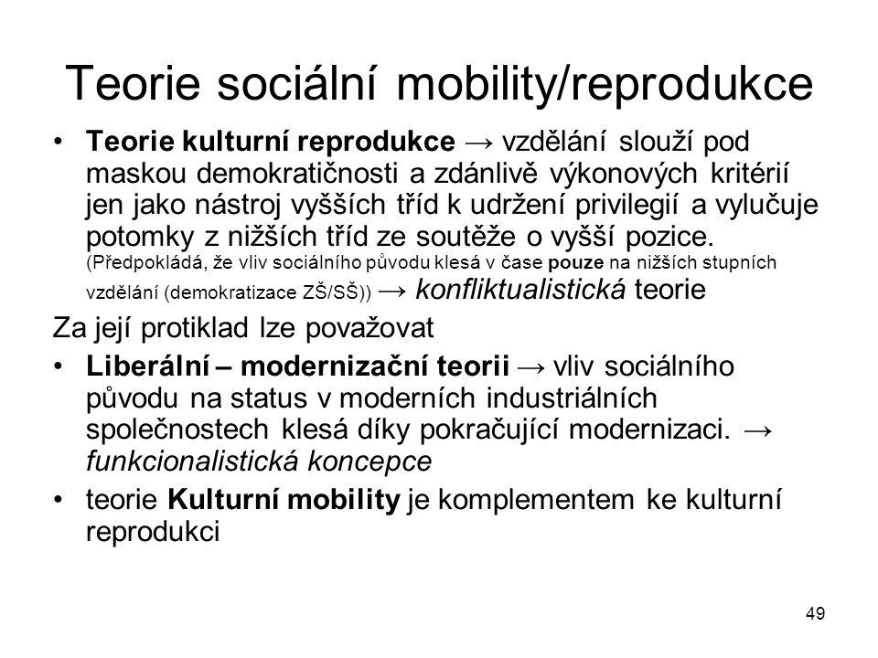 Teorie sociální mobility/reprodukce