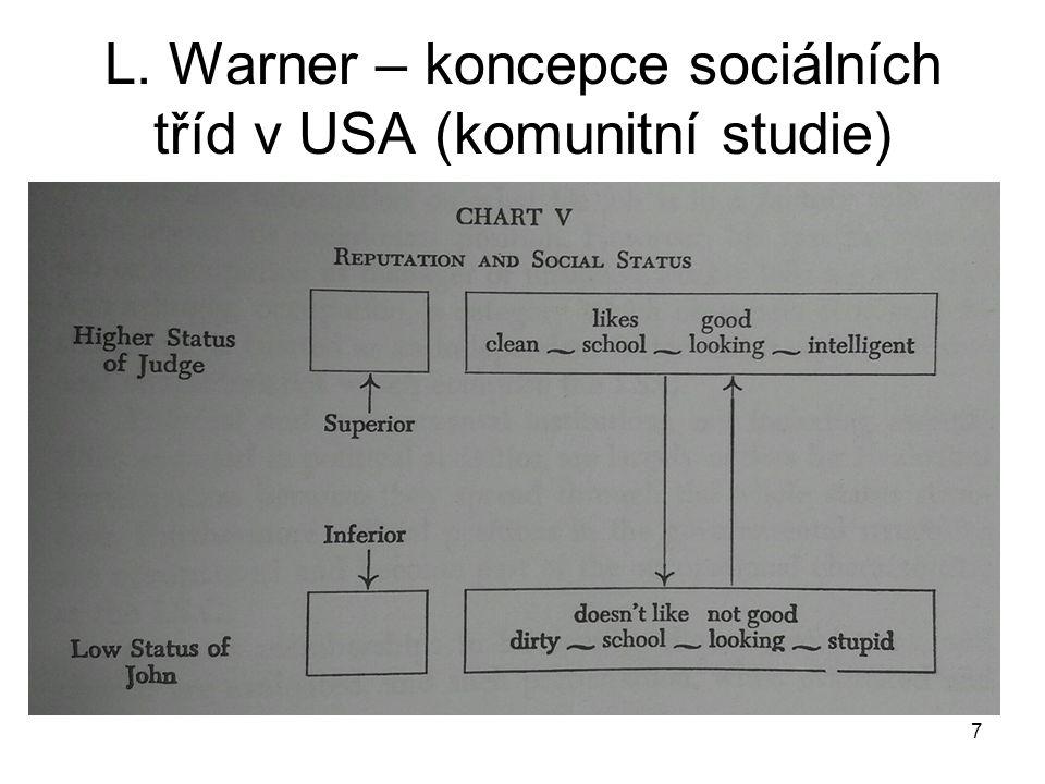 L. Warner – koncepce sociálních tříd v USA (komunitní studie)