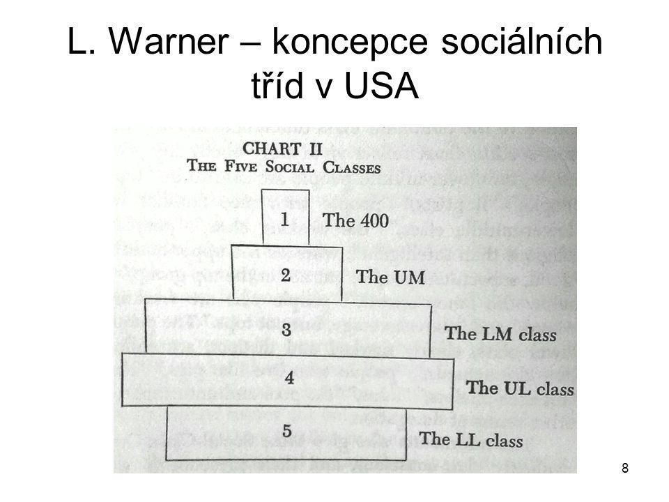 L. Warner – koncepce sociálních tříd v USA