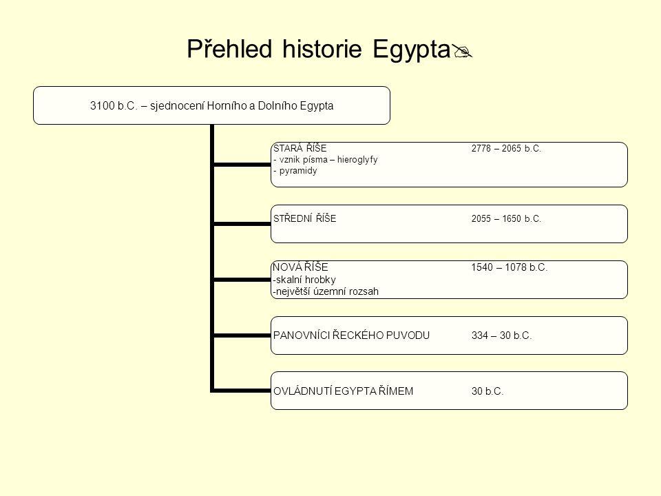 Přehled historie Egypta