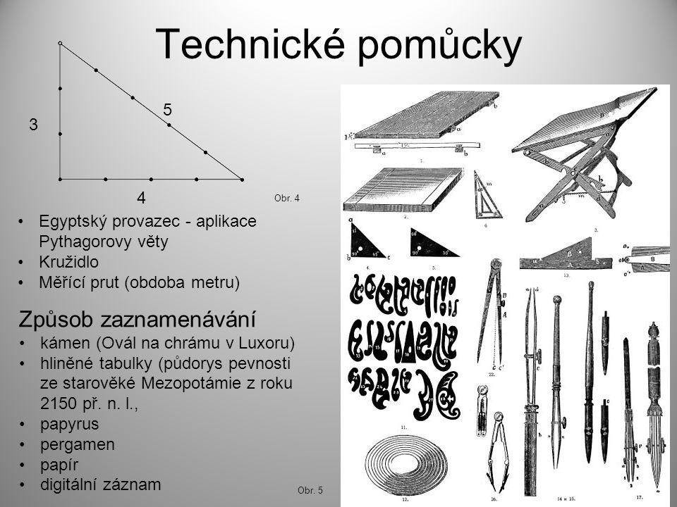 Technické pomůcky Způsob zaznamenávání 5 3 4
