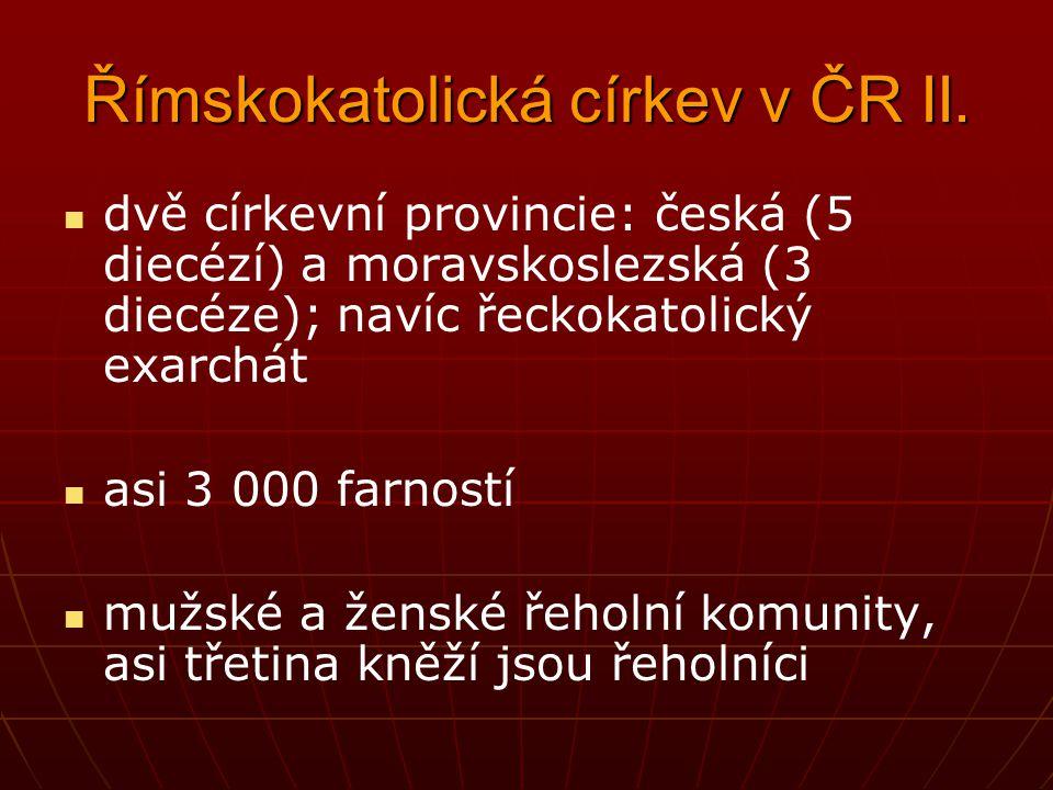 Římskokatolická církev v ČR II.