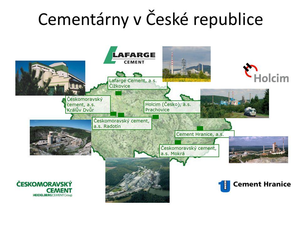 Cementárny v České republice