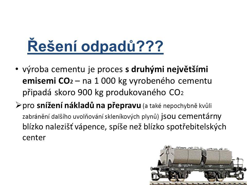 Řešení odpadů výroba cementu je proces s druhými největšími emisemi CO2 – na 1 000 kg vyrobeného cementu připadá skoro 900 kg produkovaného CO2.