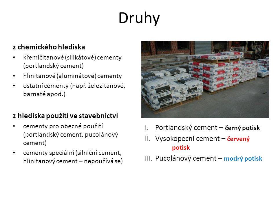 Druhy z chemického hlediska z hlediska použití ve stavebnictví