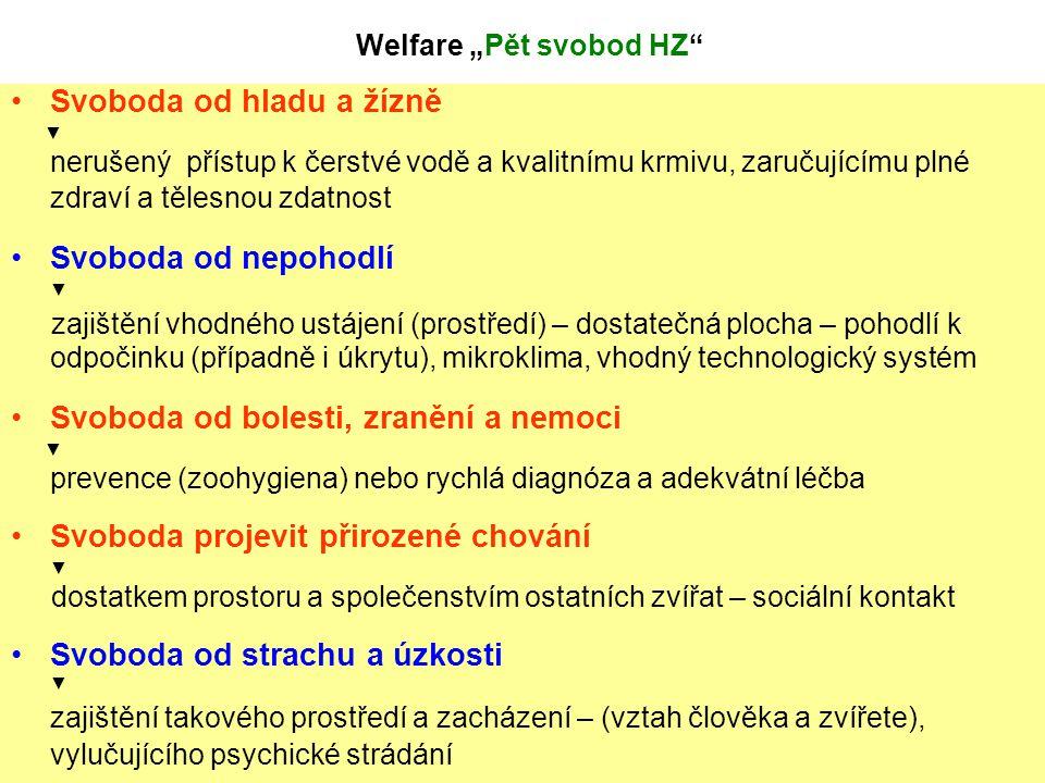 """Welfare """"Pět svobod HZ"""