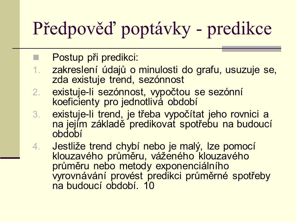Předpověď poptávky - predikce