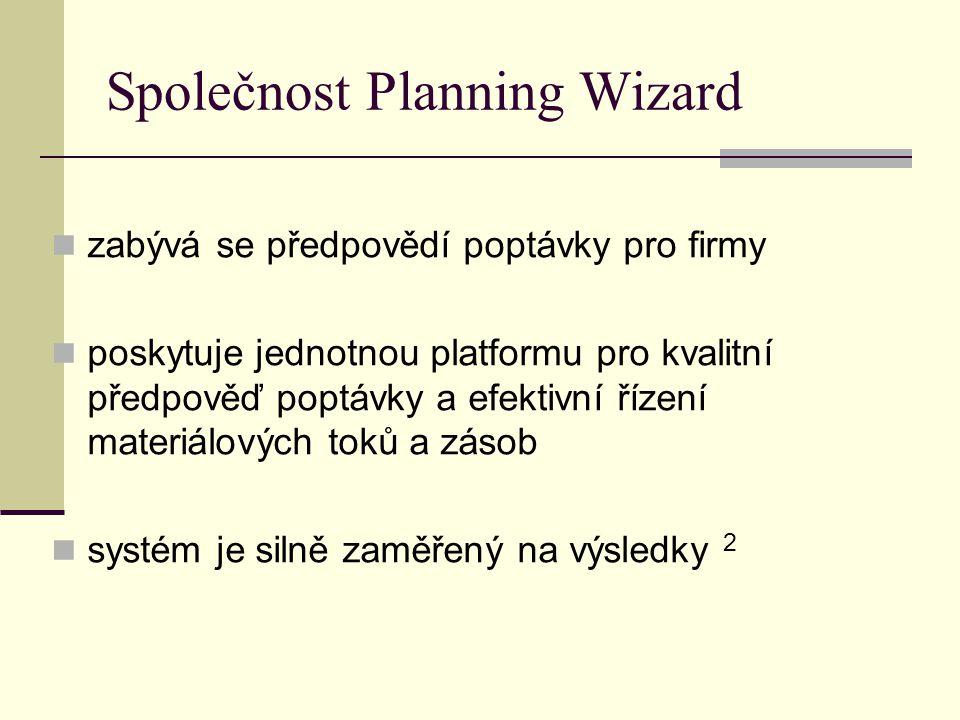 Společnost Planning Wizard