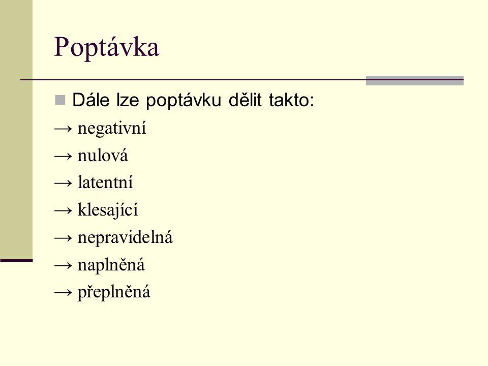 Poptávka Dále lze poptávku dělit takto: → negativní → nulová
