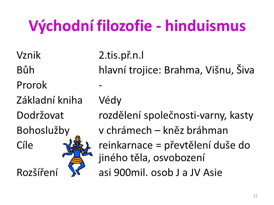 Východní filozofie - hinduismus