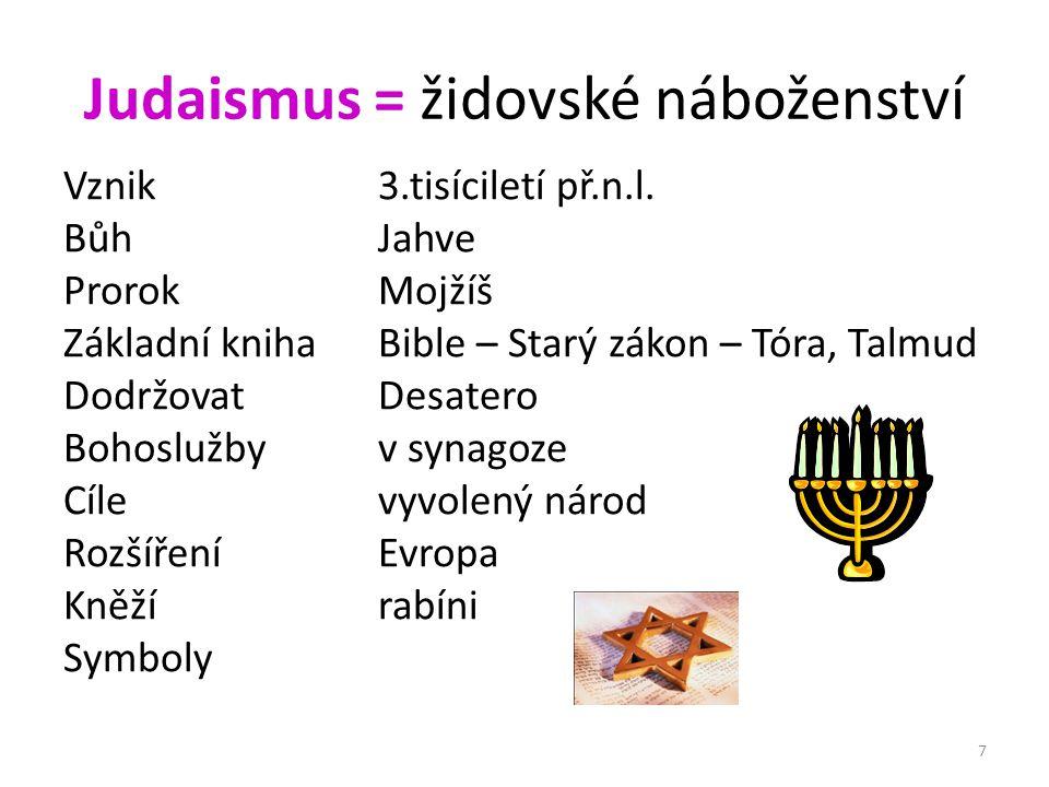 Judaismus = židovské náboženství