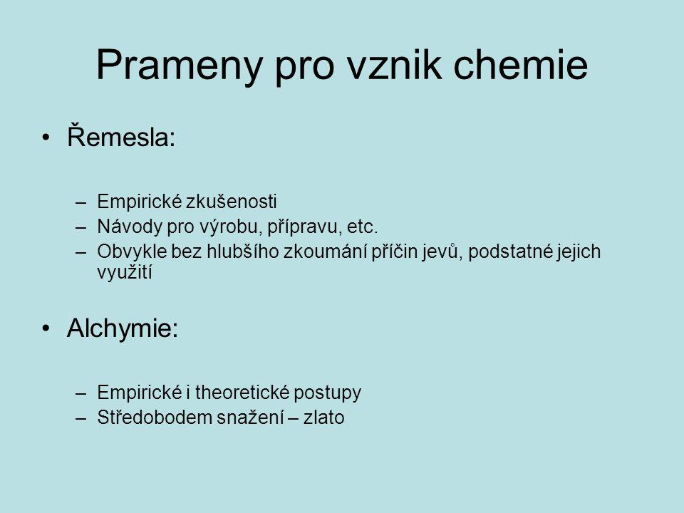 Prameny pro vznik chemie