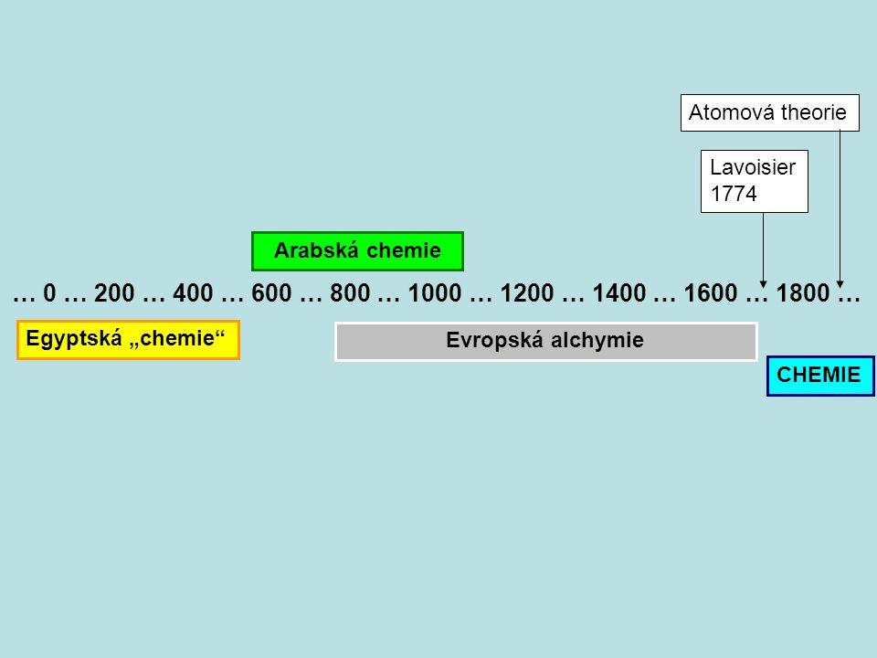 Atomová theorie Lavoisier. 1774. Arabská chemie. … 0 … 200 … 400 … 600 … 800 … 1000 … 1200 … 1400 … 1600 … 1800 …