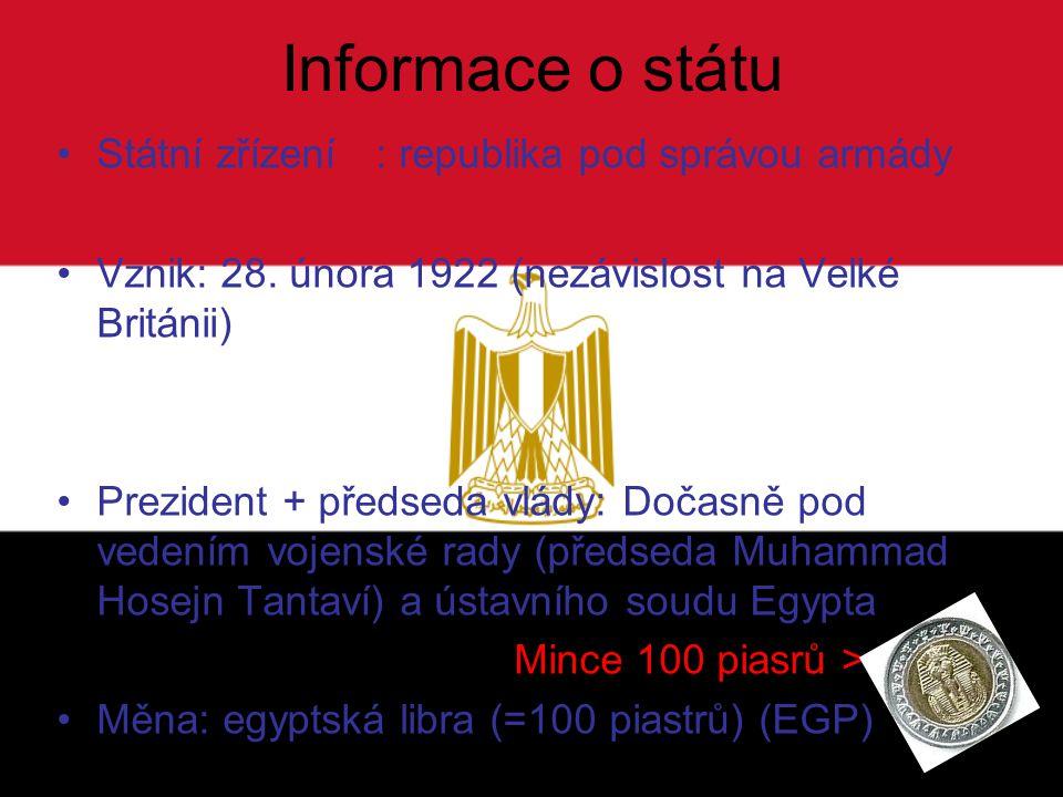 Informace o státu Státní zřízení : republika pod správou armády