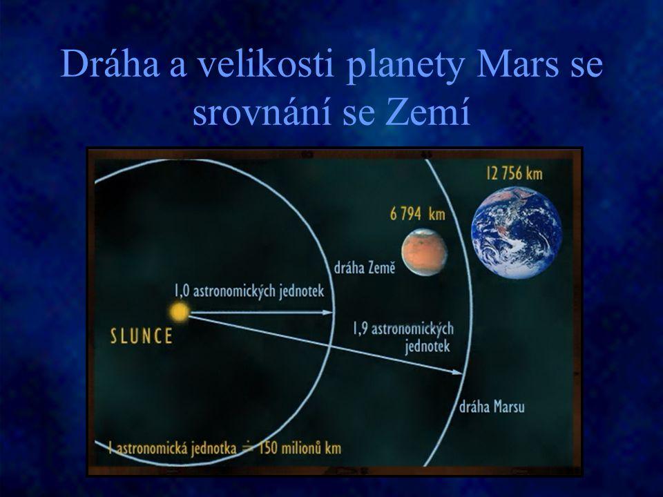 Dráha a velikosti planety Mars se srovnání se Zemí