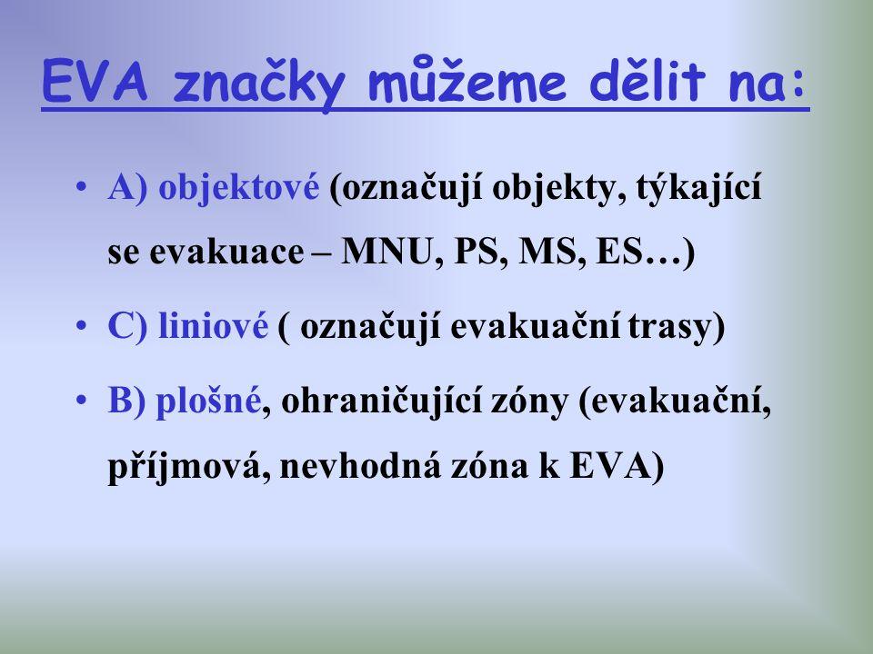 EVA značky můžeme dělit na: