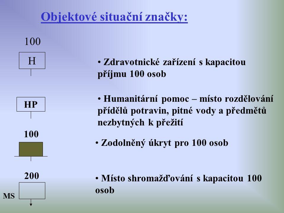 Objektové situační značky: