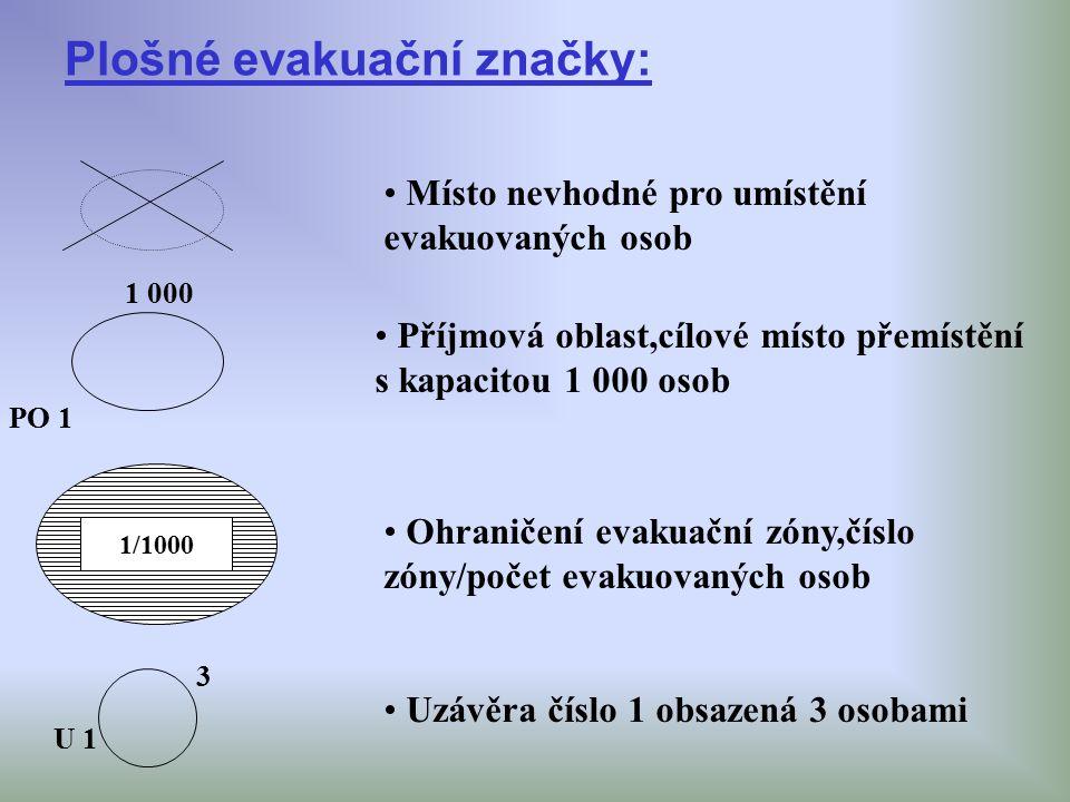 Plošné evakuační značky:
