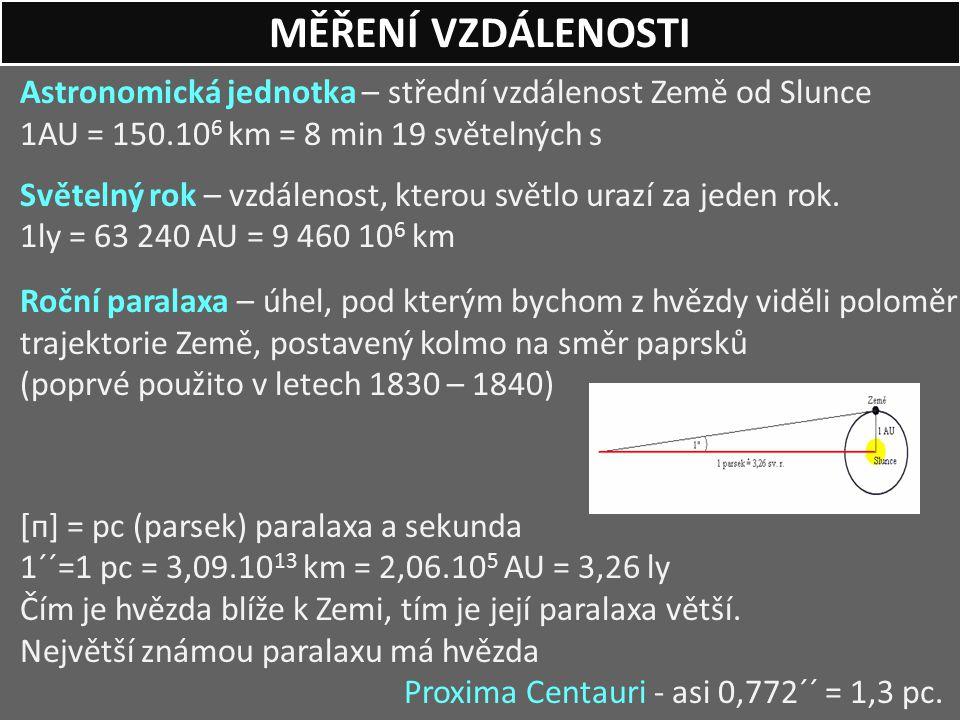 MĚŘENÍ VZDÁLENOSTI Astronomická jednotka – střední vzdálenost Země od Slunce. 1AU = 150.106 km = 8 min 19 světelných s.