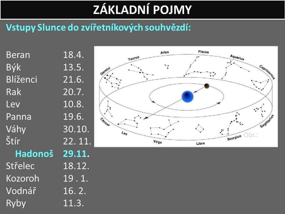 ZÁKLADNÍ POJMY Vstupy Slunce do zvířetníkových souhvězdí: Beran 18.4.